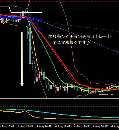 ポン円政策金利