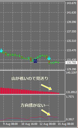 ポン円トリガー8・15