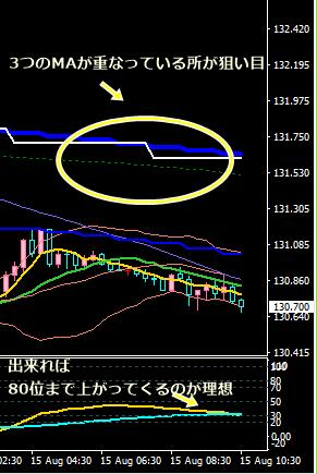 ポン円PB8・15