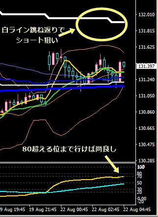 ポン円PB8・22
