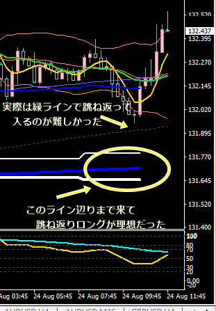ポン円PB8・24