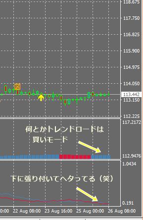 ユロ円トリガー8・26