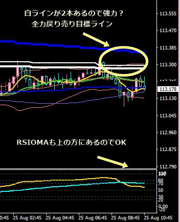 ユロ円PB8・25