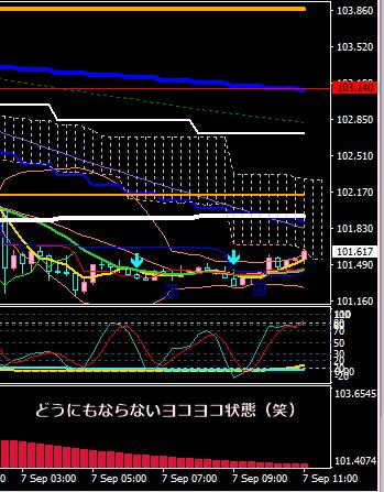 ドル円SPB9・7