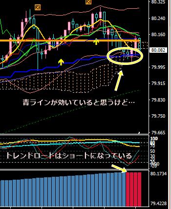 カナダ円SPB9・6