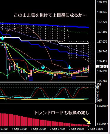 ポン円SPB9・7